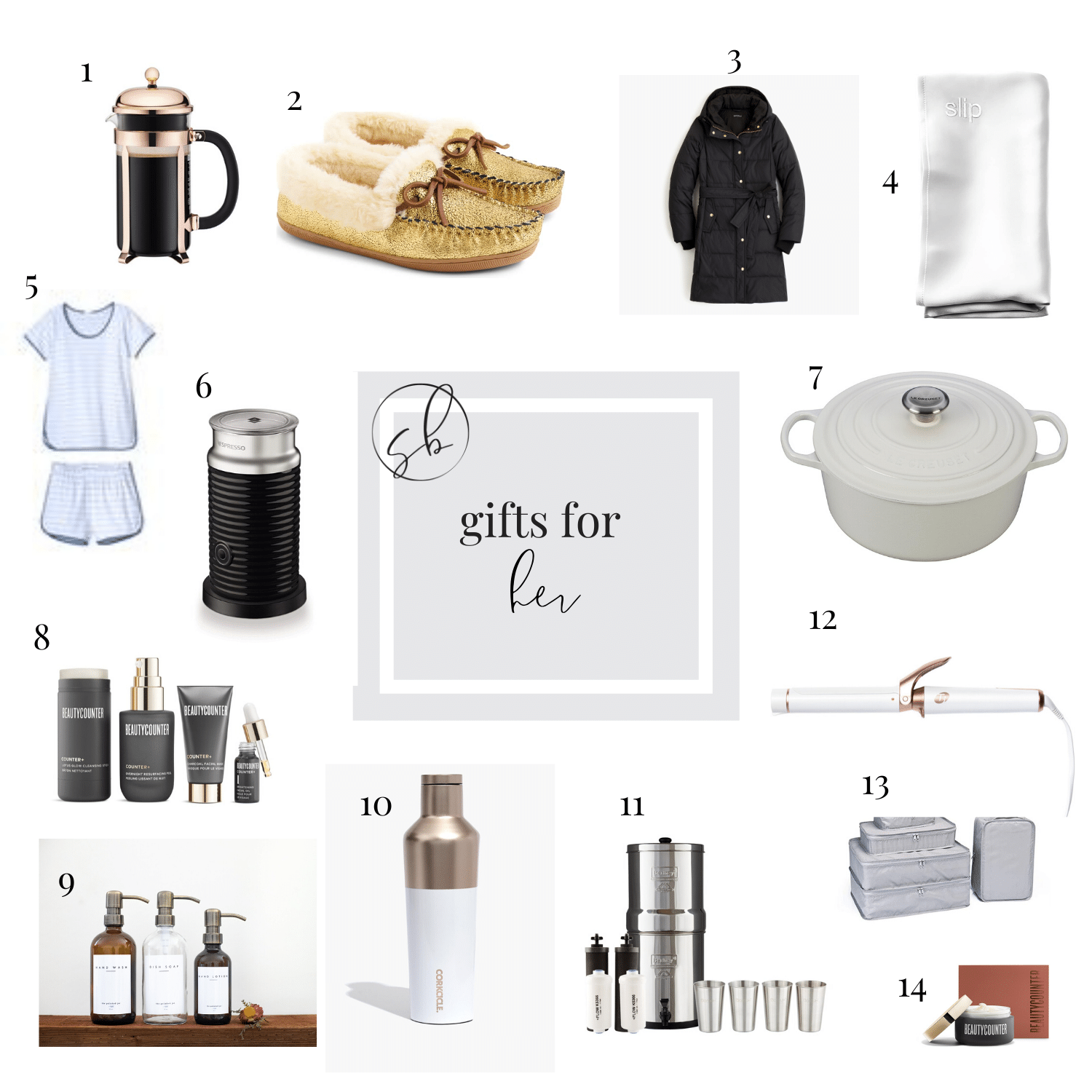 Gift guide for he